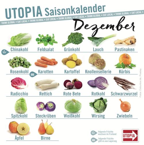 Utopia Saisonkalender Dez